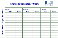 PingSkills Consistency Chart