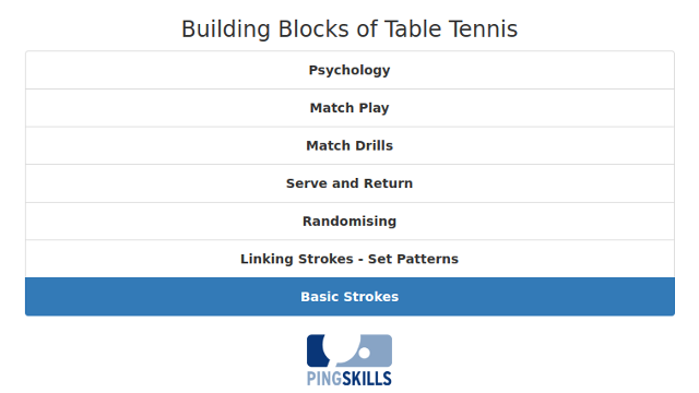 Building Blocks of Table Tennis