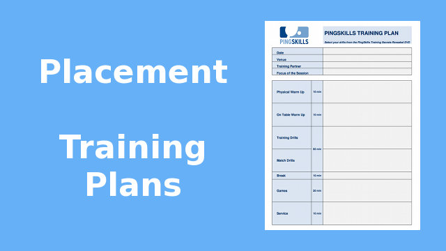 Weeks 13 to 16: Placement Training Plans
